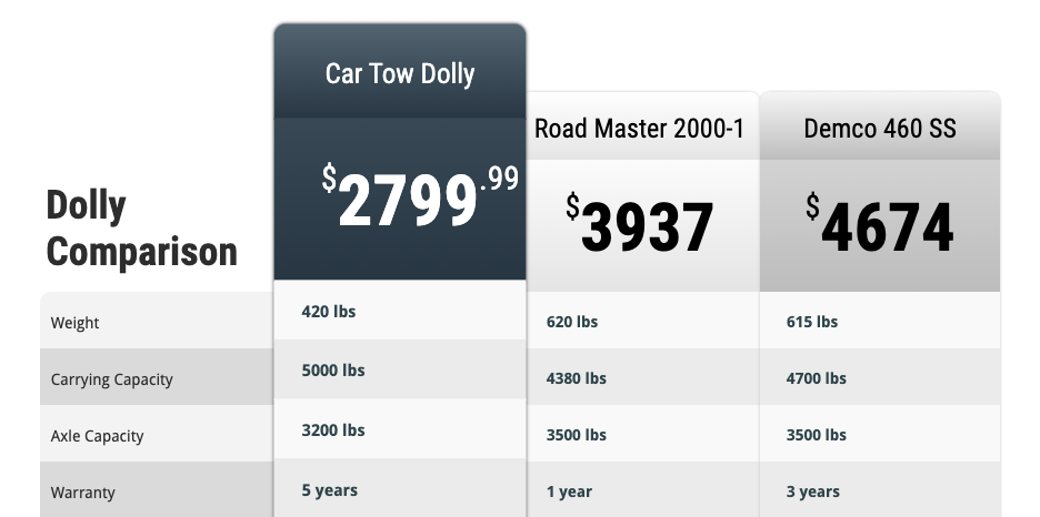 car tow dolly comparison