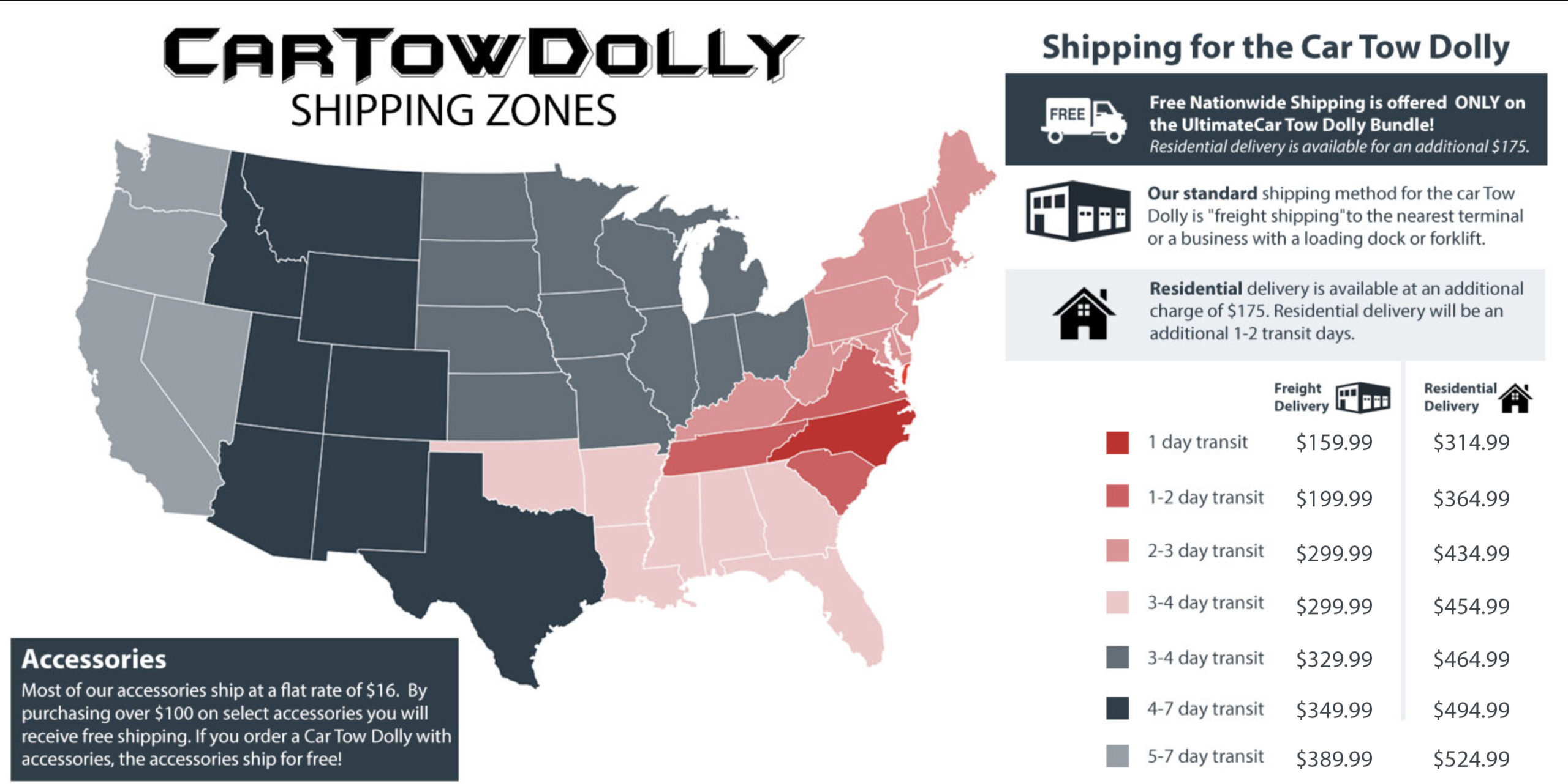 Car Tow Dolly Shipping Nationwide
